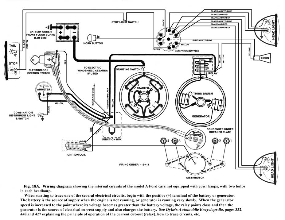 Model A Ford Distributor Diagram - Wiring Diagrams Clicks