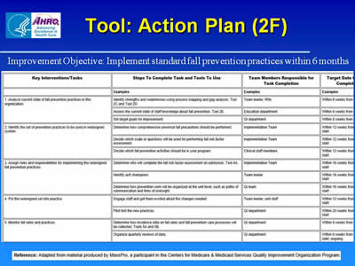 Preventing Falls in Hospitals (Slide Presentation) Agency for - fall protection plan template
