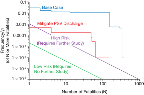 Understand Your Vulnerabilities with Quantitative Risk Analysis AIChE