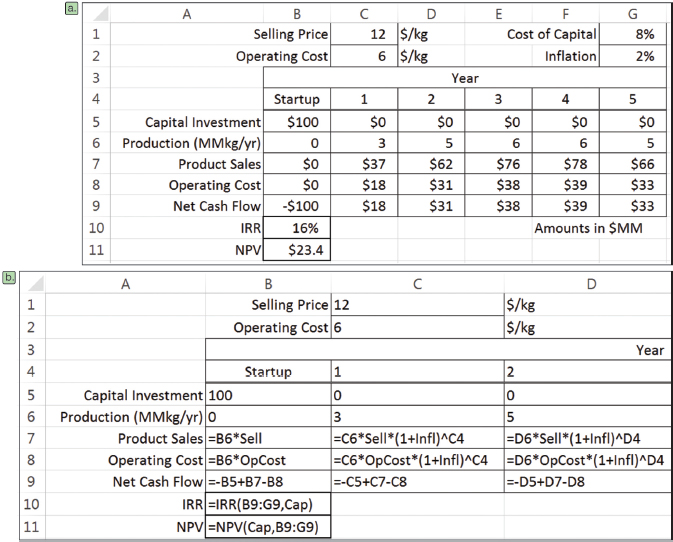 Use Spreadsheets for ChE Problem-Solving AIChE