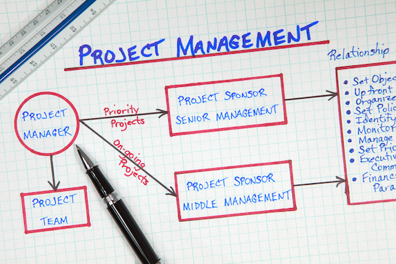 Introduction to Project Management AIChE