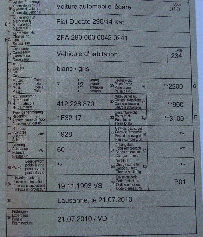 comment savoir le nombre de cv de sa voiture