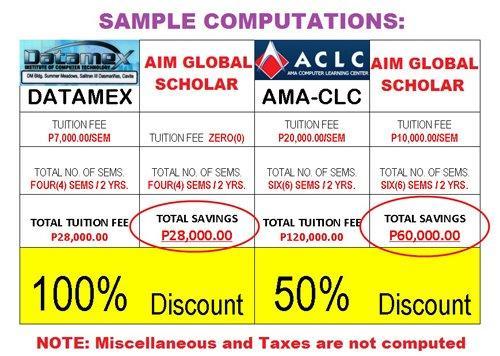 AIM GLOBAL Transferable Scholarship Certificate u2013 AIM Global - sample scholarship certificate