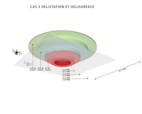 Cas 3 hélistation hélisurface