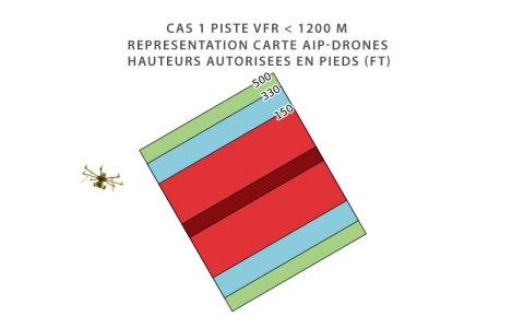 Protection aérodrome cas n°1