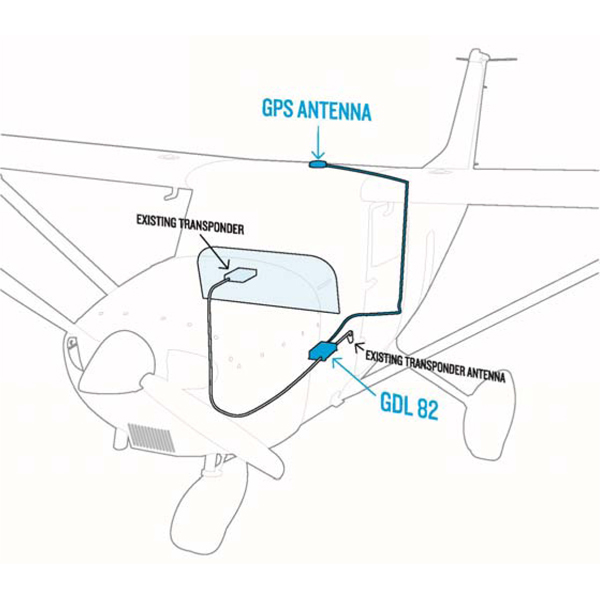 GARMIN GDL 82 BUILT-IN GPS ADS-B KIT INCLUDING WAAS ANTENNA from