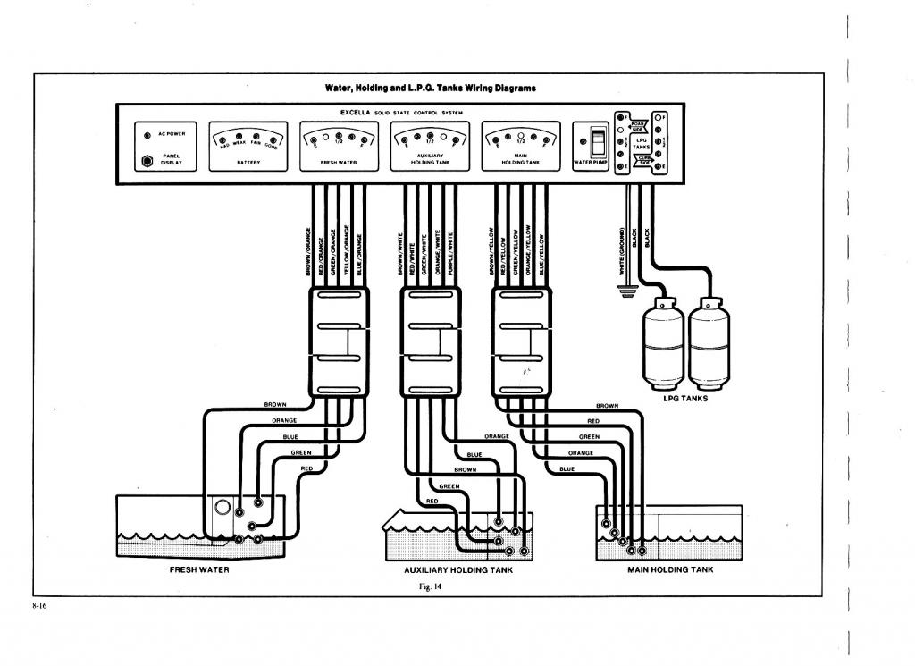 wiring diagram for rv holding tank