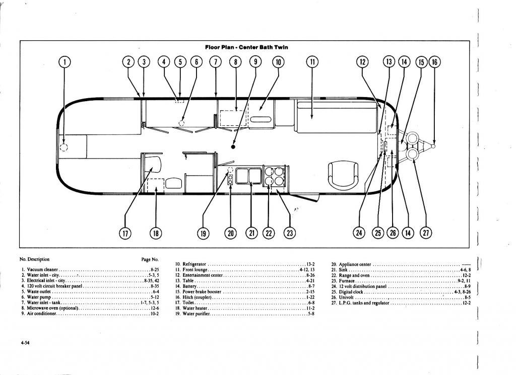 wiring diagram airstream bambi