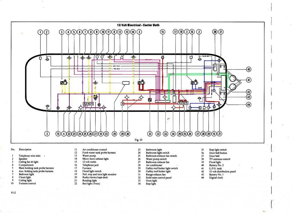 Travel Trailers Wiring Diagram Wiring Diagram