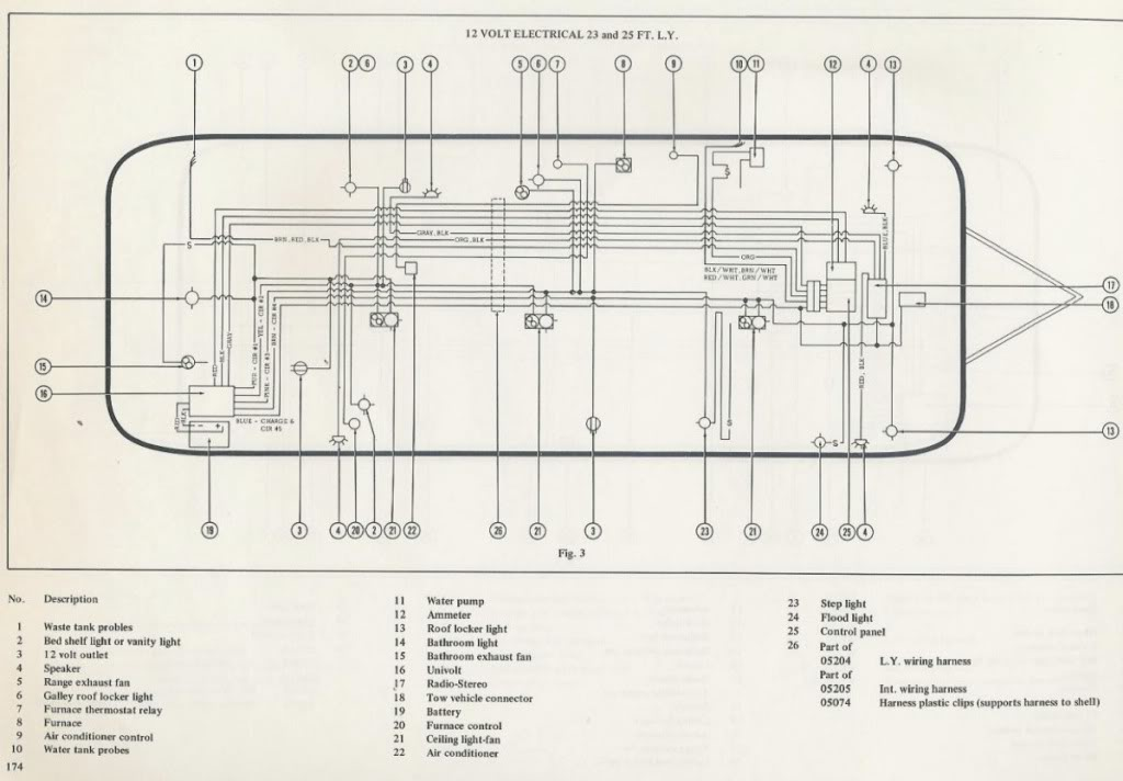 Vintage Air Wiring Schematic Wiring Diagrams
