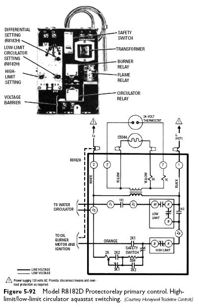 primary safety control service heater service troubleshooting