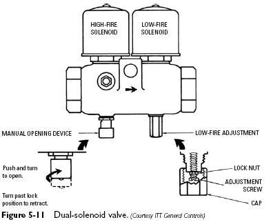 Valve Actuator Wiring Diagram Wiring Diagram 2019