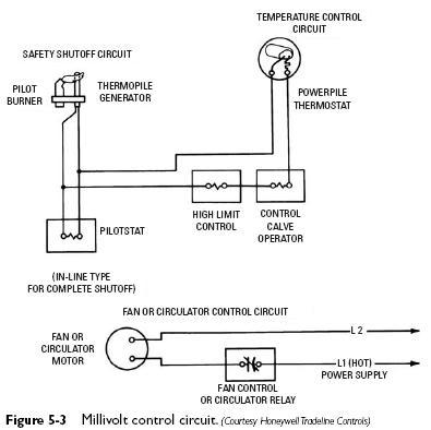 Honeywell Millivolt Gas Valve Wiring Diagram - Best Wiring Diagram 2017