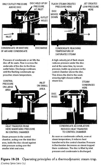 DUNKIRK BOILER WIRING DIAGRAM - Auto Electrical Wiring Diagram
