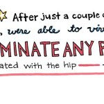 """Stars and hand written text that reads """"After just a couple of session they were able to virtually eliminate any pain associated with the hip. David Poe"""""""