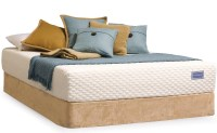 Which Is the Best Type of Mattress