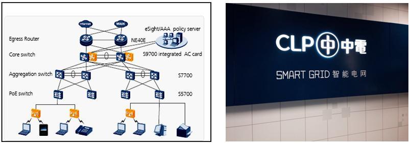 2015-03-30 – Huawei & CLP Visit web icon