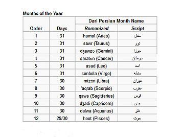 Calendar Calendar New Gregorian Calendar Month The Gregorian Calendar Time And Date Iran Calendars New Calendar Template Site