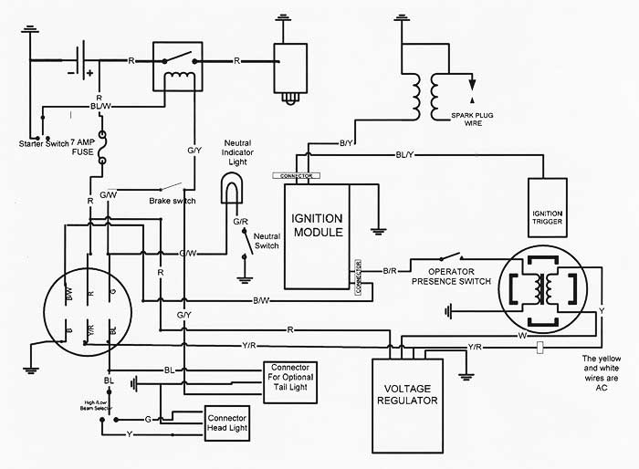 Hensim 50cc 4 Wheeler Engine Diagram - Adminddnssch \u2022