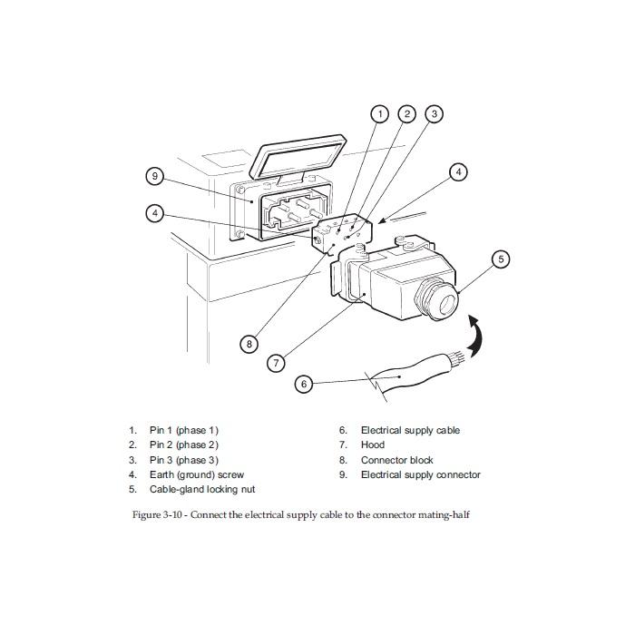 mains plug diagram