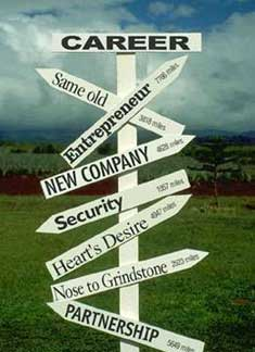 Guntar - Career Planning Bagi Mereka yg Sudah Berkarir