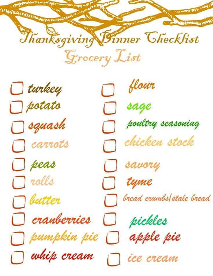 Forget the Thanksgiving Stress-A Thanksgiving Shopping Printable - A