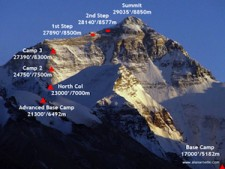 Everest 2014: Climbing from Tibet