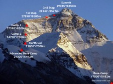 Everest 2014: Summits - Update 6