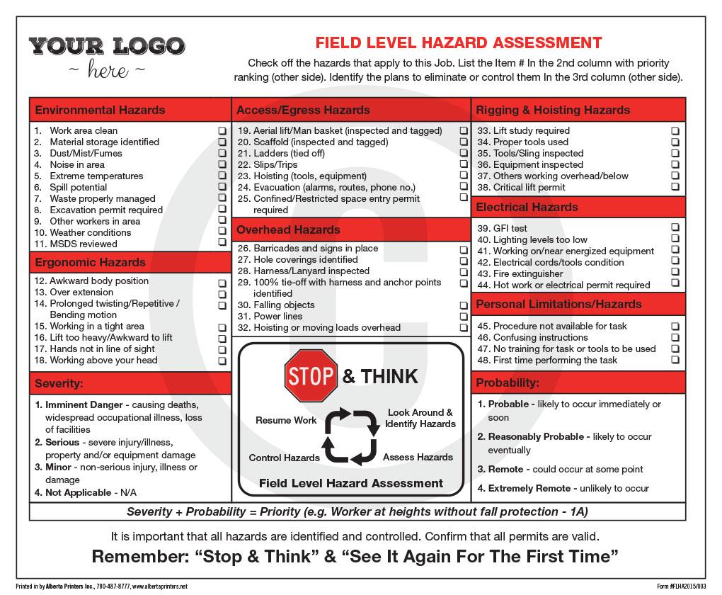 Car maintenance checklist reddit 11