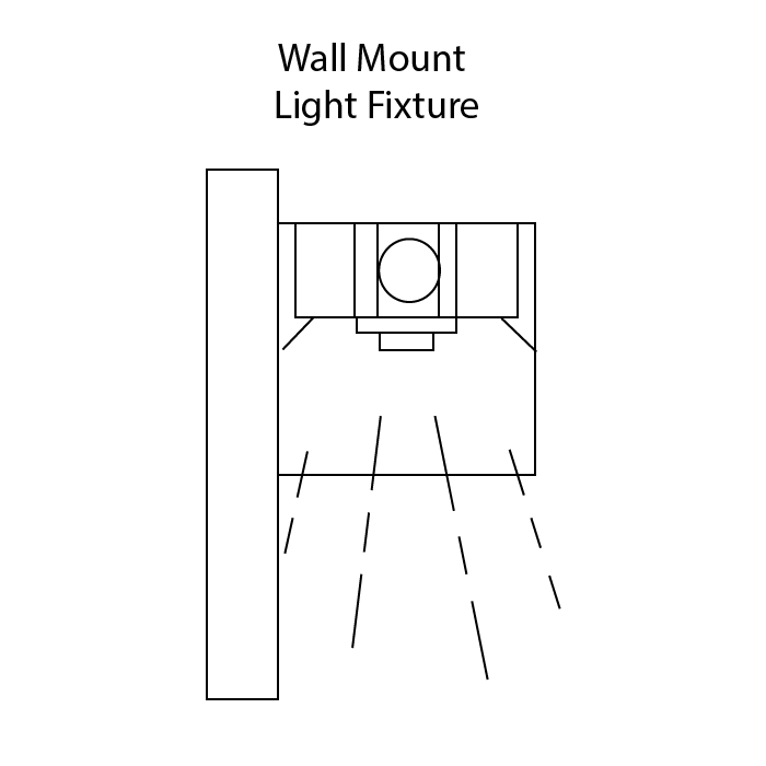 wiring a light fixture in series