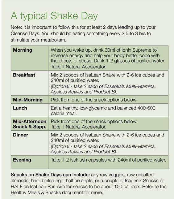 Isagenix Shake Day Schedule -
