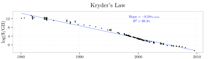 kryders-law-website
