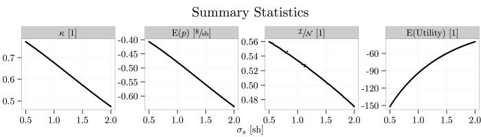 plot--summary-statistics