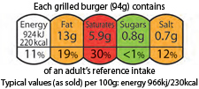 Colour-coded food label example
