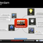 TEDxAmsterdam 2011 Live MindMapping