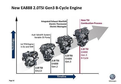 VW/Audi EA888 Gen 3 (MQB/MLB) Engines Explained Alex\u0027s Autohaus