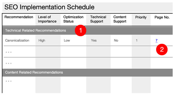 SEO Audit Report  Schedule Templates Make Actionable Recommendations - audit templates free