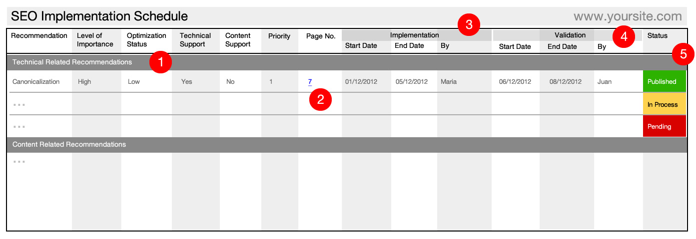SEO Audit Report  Schedule Templates Make Actionable Recommendations - audit forms templates