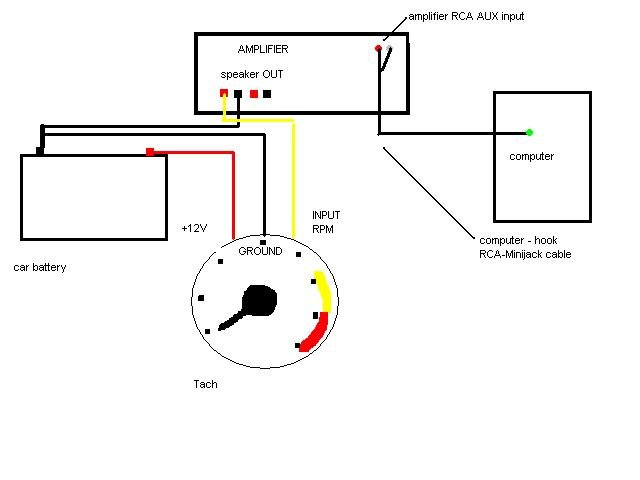 Tack Wiring Diagram Control Cables  Wiring Diagram