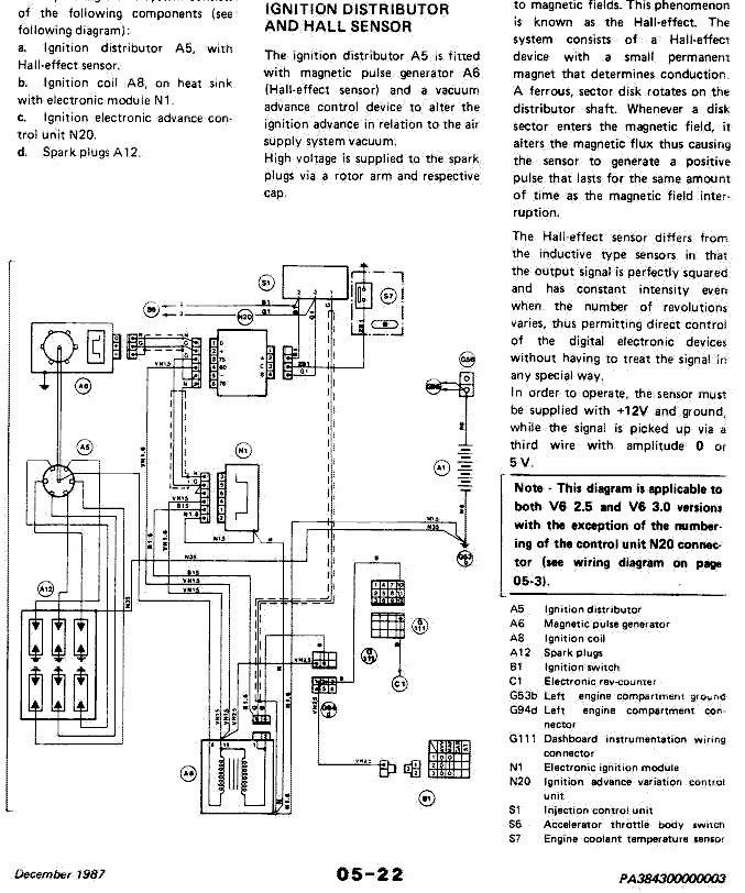 Alfa Romeo Dash Wiring Diagram Schematic Diagram Electronic