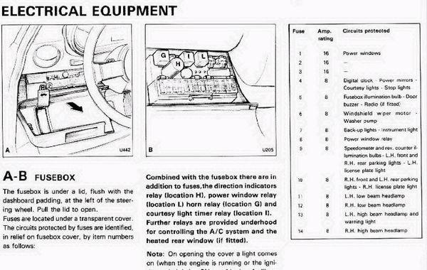 Alfa Romeo Fuse Box Wiring Schematic Diagram