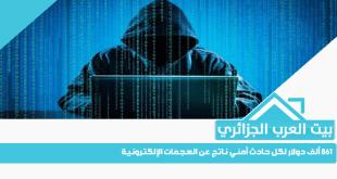 861 ألف دولار لكل حادث أمني ناتج عن الهجمات الإلكترونية