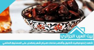 شاهد إنفوغرافيك لأطول وأقصر ساعات صيام شهر رمضان على المستوى العالمي