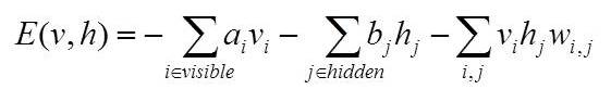 The energy equation for the restricted Boltzmann machine, in the form of the classic Ising equation.