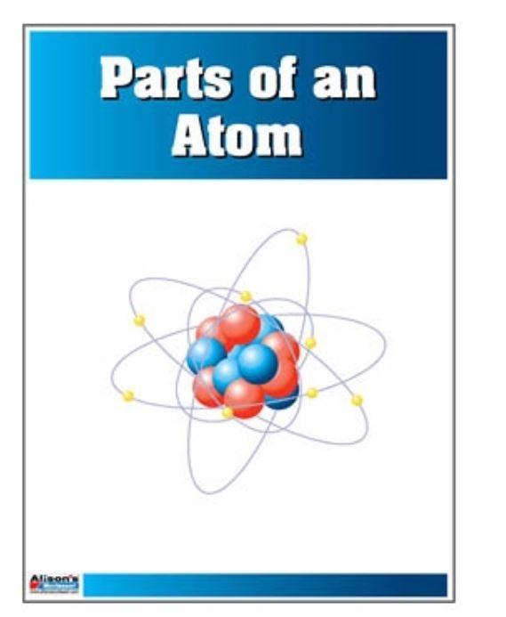 Montessori Materials-Parts of an Atom Nomenclature Cards