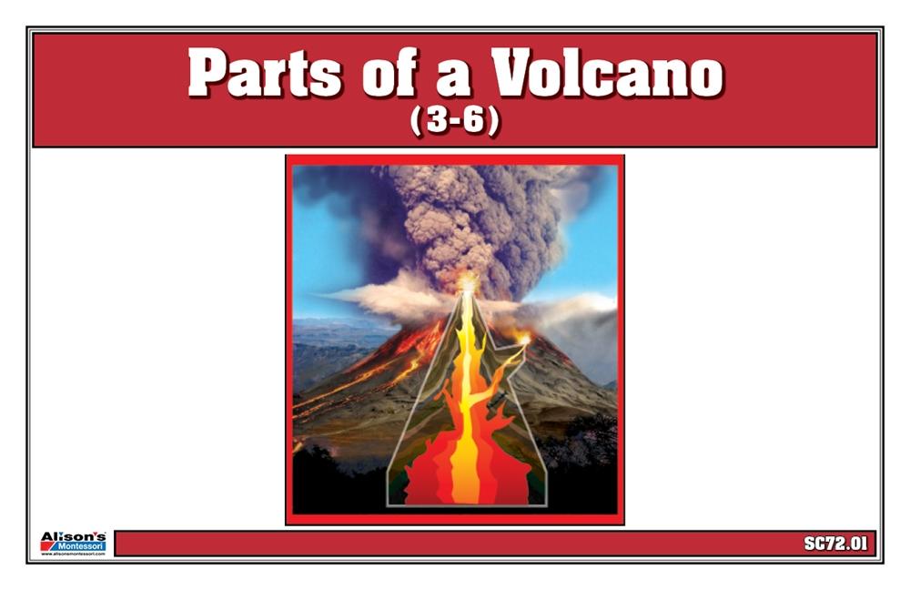 Montessori Materials Parts of a Volcano (Printed)