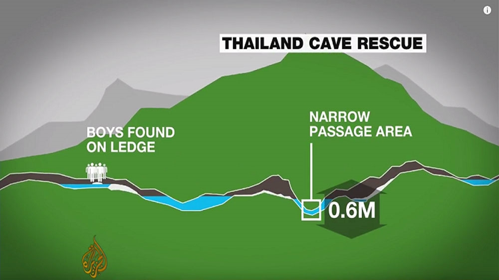 Thailand cave rescue operation All the latest updates News Al