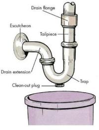 Houseboat Plumbing - installation of sink drains and thru ...