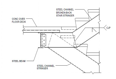 Building Stair Stringers Structural Steel Channel Steel