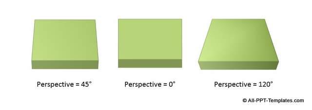 Understanding PowerPoint 3D Rotation
